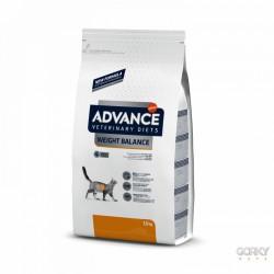 ADVANCE VET Cat Weight Balance